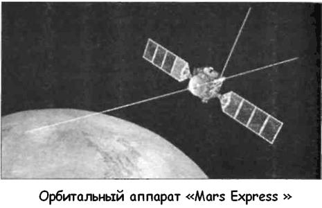 Новый проект марсианской экспедиции НАСА