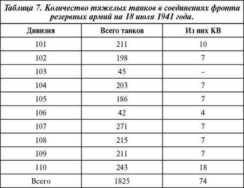 БОЕВОЕ ПРИМЕНЕНИЕ КВ-1