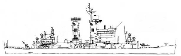 ALBANY Class (CG)