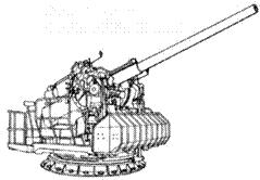 127-мм пушка на открытом станке