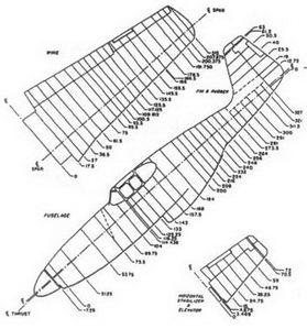 Места креплений листов обшивки к шпангоутам и нервюрам на Р- 51В/С. Цифры обозначают удаление от нулевой точки (в дюймах). Для фюзеляжа носовая точка находится на месте крепления переднего сегмента капота двигателя. Для крыльев и стабилизаторов нулевая точка лежит на продольной оси симметрии.