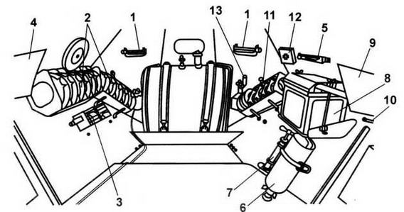 Укладка боекомплекта, запасных частей, инструмента и принадлежностей внутри корпуса: