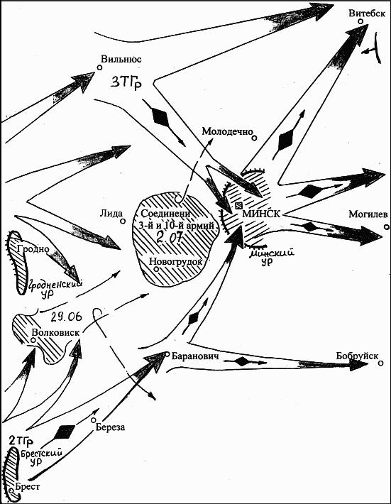 Ход боевых действий в полосе Западного фронта 22.06-9.07. 1941 года