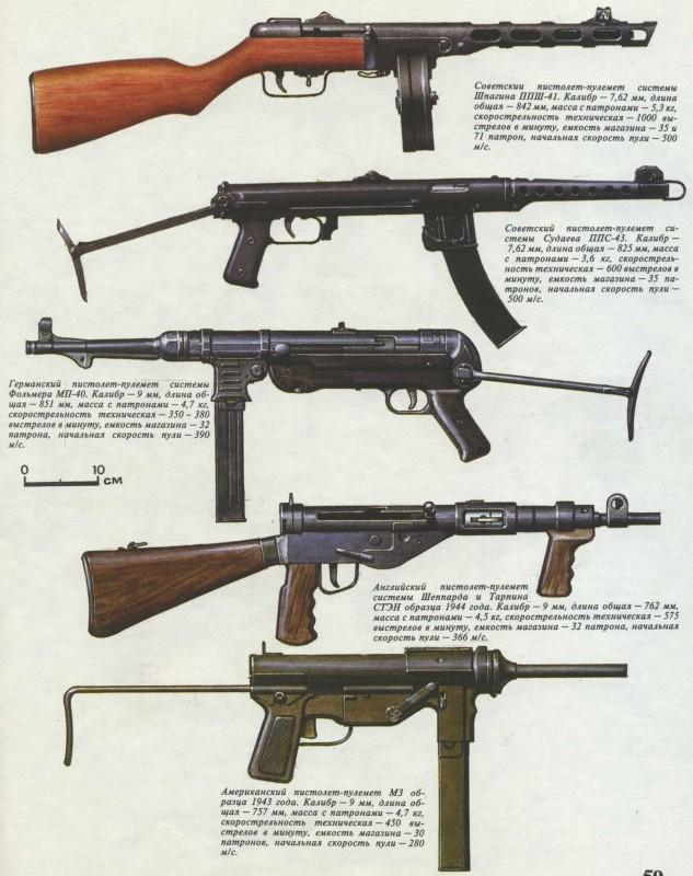 Как пистолеты стали автоматами