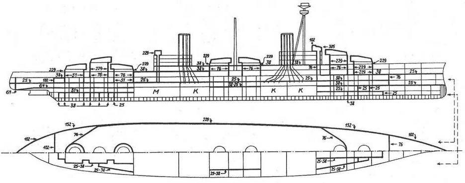 """Продольный разрез и планы палуб с указанием бронирования линейного корабля """"Эджинкорт"""""""
