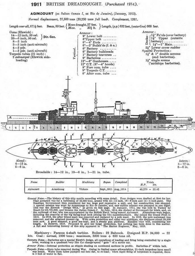 """Линейный корабль """"Эджинкорт""""."""