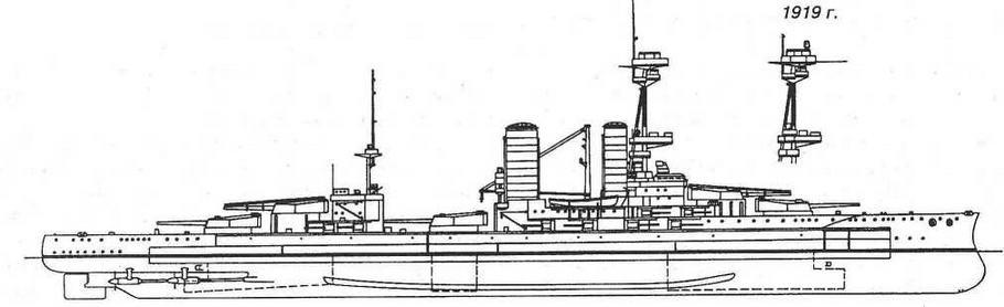 """Наружный вид линейного корабля """"Канада"""". 1916 г."""