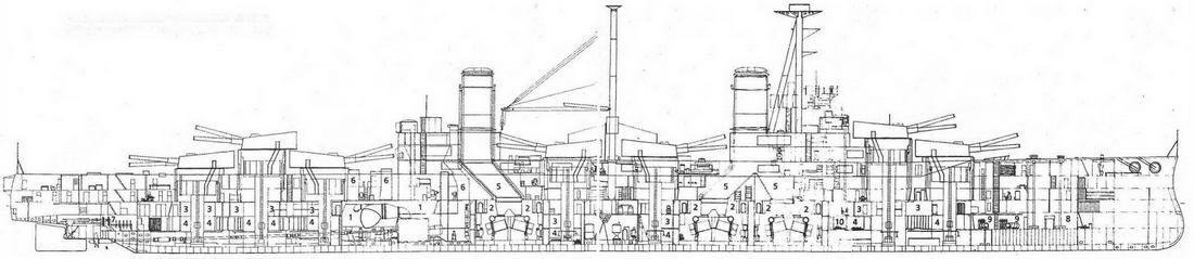 """Линейный корабль """"Эджинкорт, 1918 г. (Продольный разрез и поперечные сечения)"""