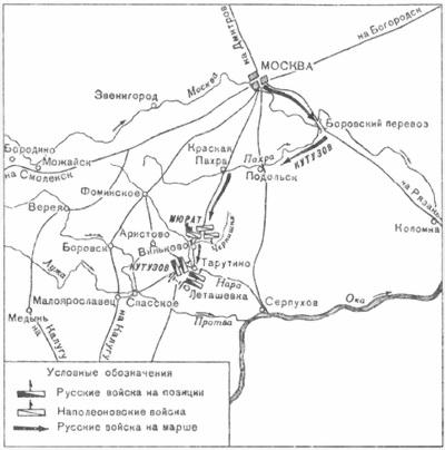 Отход и положение русской армии после оставления Москвы