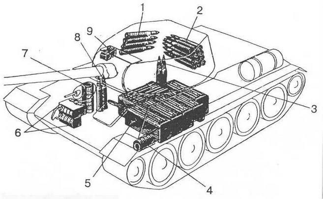 Ветеран нашел свой танк больше чем фото популярные