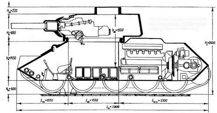 """Схема компоновки танка Т-34-85. (заимствована из учебника """"Конструкция и расчет танков"""")"""