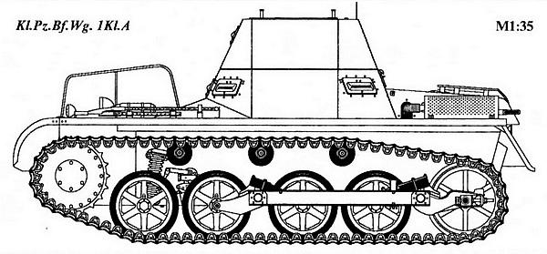 Kl.Pz.Bf.Wg. 1Kl.A