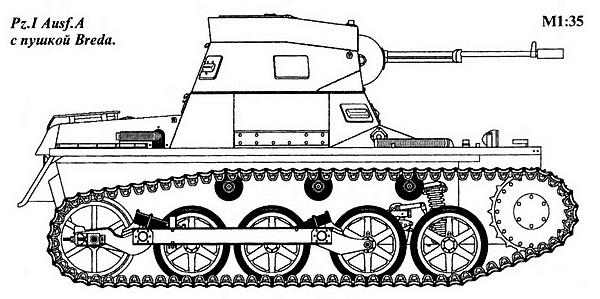 Pz.I Ausf.A с пушкой Breda.