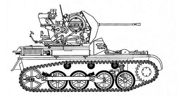 2 cm Flak 38 Sfl.auf Pz.Kpfw.I Ausf.A