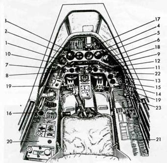 Оснащение кабины самолета Fw 190А-2, -3, -4. 1. Альтиметр. 2. Спидометр. 3. Курвиметр. 4. Указатель гирокомпаса. 5. Указатель давления в впускной системе. 6. Тахометр. 7. Указатель давления топлива и масла. 8. Указатель температуры масла. 9. Указатель уровня топлива. 10. Лампочка резерва топлива. II. Переключатель указателя уровня топлива. 12. Указатель шага винта. 13. Датчик кислорода. 14. Указатель давления кислорода. 15. Кран кислородной системы. 16. Указатель заклинивания горизонтального стабилизатора. 17. Хронометр с арретиром «Юнгханс». 18. Главная приборная доски. 19. Нижняя (вспомогательная) приборная доска. 20. Левая бортовая консоль. 21. Правая бортовая консоль. 22. Держатель ракетницы. 23. Крышка коробки с запасными ракетами.