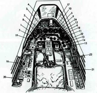 Оснащение кабины самолета Fw 190А-7. 1. Альтиметр. 2. Искусственный горизонт. 3. Спидометр. 4. Тахометр. 5. Указатель гирокомпаса. 6. Указатель давления в впускной системе. 7. Указатель давления топлива и масла. 8. Указатель температуры масла. 9. Указатель уровня топлива. 10. Лампочка резерва топлива. 11. Переключатель указателя уровня топлива. 12. Указатель шага винта. 13. Датчик кислорода. 14. Указатель давления кислорода. 15. Кран кислородной системы. 16. Указатель заклинивания горизонтального стабилизатора. 17. Хронометр с арретиром «Юнгханс». 18. Главная приборная доска. 19. Нижняя (вспомогательная) приборная доска. 20. Левая бортовая консоль. 21. Правая бортовая консоль. 22. Держатель ракетницы. 23. Крышка коробки с запасными ракетами. 24. Указатель радионавигационного устройства.