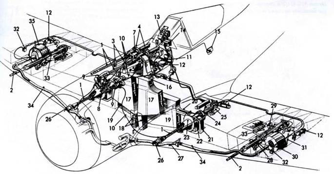 Схема вооружения Fw 190А-1. 1. Пулемет MG 17. 2. Пушка MG FF. 3. Передний фрагмент станка пулемета. 4. Задний фрагмент станка пулемета. 5. Основание станки. 6. Подача боеприпасов. 7. Эжектор стреляных звеньев пулеметной ленты. 8. Синхронизатор. 9. Сопрягающий элемент. 10. Тяга. 11. Система <a href='https://arsenal-info.ru/b/book/887674952/20' target='_self'>перезарядки</a> пулеметов. 12. Баллон со сжатым воздухом, оснащенный редуктором и вентилями. 13. Прицел Revi С 12/С или Revi CI2/D. 14. Счетчик расхода боеприпасов. 15. Наружный клапан для наполнения сжатым воздухом баллона. 16. Крепления патронных коробок. 17.. Патронные коробки пулеметов. 18. Сброс стреляных гильз и звеньев пулеметной ленты. 19. Боекомплект 20-мм пушек. 20. Подача боеприпасов к пушке. 21. Эжектор гильз и звеньев ленты. 22. Сброс гильз и звеньев ленты. 23. Лафет. 24. Задняя деталь лафета. 25. Система перезарядки левой пушки. 26. Дульный срез пушки. 27. Система регулировки пушки. 28. Передний фрагмент лафета пушки. 29. Задний фрагмент лафета пушки. 30. Барабан с боекомплектом Т 60FF. 31. Держатель барабана. 32. Переключатель электроппевматической системы перезарядки пушки. 33. Сброс гильз. 34. Воздуховоды, подающие горячий воздух для подогрева барабана. 35. Кожух барабана, обогреваемый горячим воздухом.