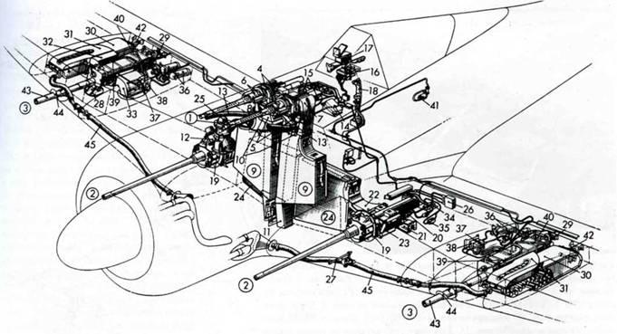 Схема пулеметно-пушечного вооружения самолетов Fw 190A-7/R2, A-8/R2 и A-9/R2. 1. Пулеметы MG 131. 2. Пушки MG 15I/20Eу основания крыльев. 3. Пушки МК 108 калибра 30 мм в консолях крыльев. 4. Станок пулемета. 5. Основание станка. 6. Передняя маска. 7. Подача ленты. 8. Отражатели стреляных гилы и звеньев ленты. 9. Боекомплект для MG 131. 10. Крепления патронных коробок. 11. Сброс стреляных гильз и звеньев лент. 12. Синхронизатор для MG 131. 13. Воздуховоды, подающие холодный воздух на кожухи пулеметов. 14. Электрический разделитель. 15. Ручка перезарядки MG 131. 16. Счетчик расхода боеприпасов. 17. Прицел Revi 16В. 18. Рукоятка KG 13В ручки управления с кнопками спуска. 19. Передняя маска пушки MG 151Г20Е. 20. Задняя маска. 21. Основание задней маски. 22. Подача лепты. 23. Сброс стреляных гильз и звеньев ленты. 24. Боекомплект для пушек MG 151/20Е. 25. Синхронизатор для MG 151/20Е. 26. Ручка перезарядки пушек MG 151/20Е. 27. Гнездо системы наведения пушки. 28. Передняя маска пушки МК 108. 29. Задняя маска. 30. Боекомплект для МК 108. 31. Подача ленты. 32. Подача ленты. 33. Сброс стреляных гильз и звеньев ленты. 34. Ручка перезарядки пушек МК 108. 35. Преобразователь спуска МК 108. 36. Баллоны сжатого воздуха с редукторами. 37. Электропневматический клапан перезарядки. 38. Электропневматический клапан спуска. 39. Передача сжатого воздуха. 40. Передача сжатого воздуха. 41. Наружный клапан для наполнения баллонов со сжатым воздухом. 42. Задний держатель коробки с боекомплектом для МК 108. 43. Кожух ствола МК 108. 44. Окантовка на передней кромке крыла. 45. Воздуховод системы обогрева пушки.