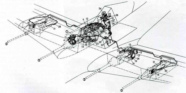 Схема электрооборудования пулеметно-пушечного вооружения ни Fw 190А-7, А-8 и А-9. 1. Пулемет MG 131. 2. Внутренняя пушка MG I5I/20E. 3. Наружная пушка MG 151/20Е. 4. Синхронизатор для MG 131. 5. Разделитель для MG 131. 6. Ручка перезарядки MG 131. 7. Катушки зажигания для спуска MG 131. 8. Электрическая цепь MG 131. 9. Цепь высокого напряжения для спуска MG 131. 10. Контрольные лампочки для перезарядки MG 131. 11. Синхронизатор пушек. 12. Разделитель внутренней пары пушек. 13. Ручка перезарядки внутренней пары пушек. 14. Катушки зажигания системы спуска MG 151/20Е. 15. Электрическая цепь внутренней пары пушек. 16. Цепь высокого напряжения для спуска MG 151/20Е. 17. Разделитель наружной пары пушек. 18. Ручка перезарядки наружной пары пушек. 19. Трансформатор высокого напряжения для спуска вооружения. 20. Электроцепи наружной пары пушек. 21. Цепь высокого напряжения наружной пары пушек. 22. Контакт. 23. Разъемы на стыке крыло-фюзеляж. 24. Прицел Revi 16В. 25. Указатели расходов боеприпасов. 26. Кнопка спуски пулеметов и внутренней пары пушек. 27. Кнопка спуска наружной пары пушек. 28. Электрические разъемы. 29. Розетка и угловая вилки. 30. Штекер. 31. Штекер.