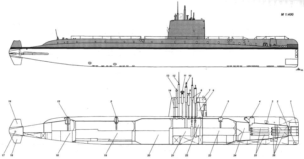 Внешний вид и продольный разрез АПЛ Nautilus: