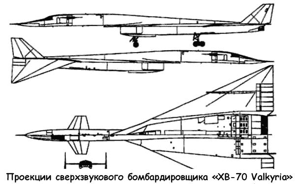 Сверхзвуковой бомбардировщик «ХВ-70 Valkyria»