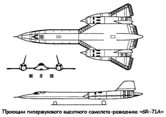Самолет-разведчик «SR-71»