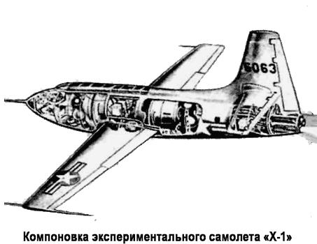 Экспериментальный ракетоплан «Х-1»
