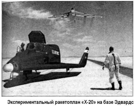 Разработка и испытания «Х-20»