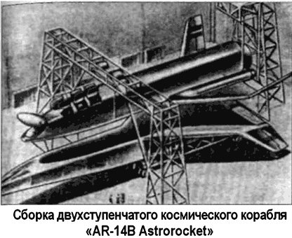 Проект «Astrorocket»