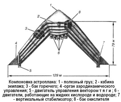 Астроплан
