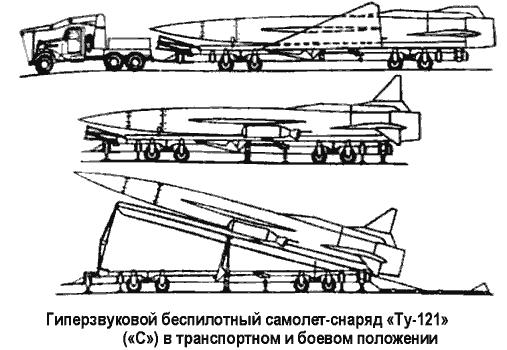Самолеты-снаряды «Ту-121» («С») «Ту-123» («Д»)
