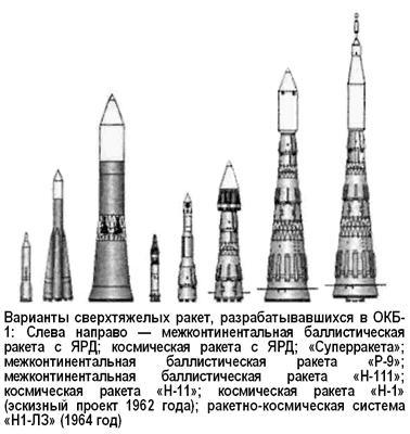 Ракетно-космическая система «Н1-ЛЗ»