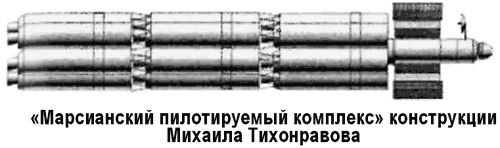 Проект «МПК» Михаила Тихонравова