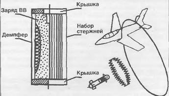 Действие стержневой боевой части ракеты «воздух-воздух»