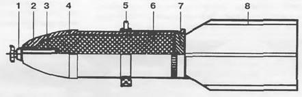 Фугасная бомба: 1 – взрыватель; 2 – переходная втулка; 3 -детонаторная шашка; 4 – корпус; 5 – бугель; 6 – врывчатое вещество; 7 – дно; в – стабилизатор