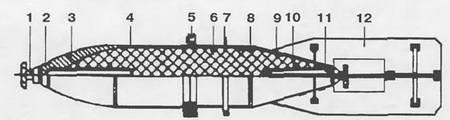 Осколочная бомба: 1 – взрыватель; 2 – головка; 3 -дополнительный детонатор;