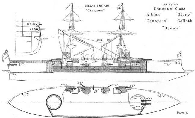 """Броненосцы типа """"Канопус"""". 1899 г."""
