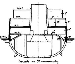 Линейный корабль «Евстафий» (Сечение в районе мидель-шпангоута с указанием толщин броневых плит) РТА ВМФ Ф. 605. On. 1. я 69. л. 2.