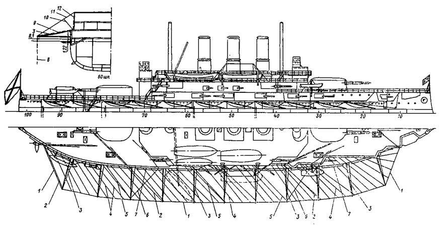 """Проект расположения противоминных сетей на ЛК типа """"Иоанн Златоуст"""". Ноябрь 1912г."""