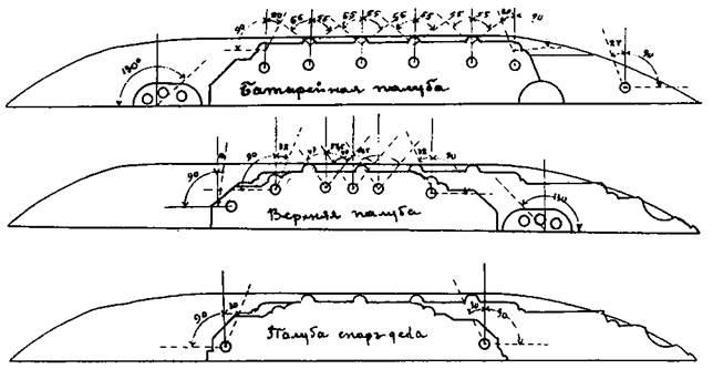 Линейный корабль «Евстафий» (Планы палуб с указанием размещения артиллерии и секторов обстрела орудий) РТА ВМФ Ф. 605. On. 1. д. 69. л. 2.