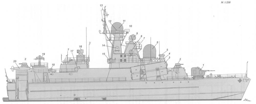 Схема внешнего вида малого <a href='https://arsenal-info.ru/b/book/2068185018/10' target='_self'>ракетного корабля</a> пр. 1239.
