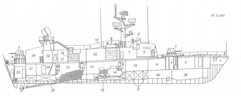 Схема общего расположения ракетных катеров пр. 205 и пр. 205У