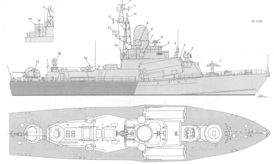 Схема внешнего вида малого ракетного корабля пр. 1234;