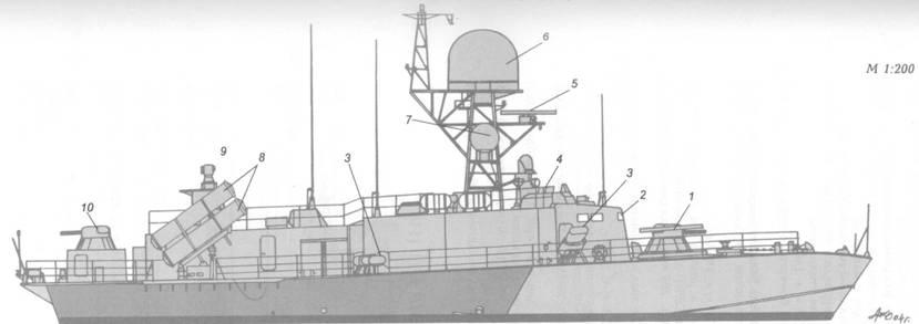 Схема внешнего вида одного из вариантов модернизации ракетного катера пр. 205ЭР по пр. 205ЭР мод2, предложенный ЦМКБ «Алмаз» в 1994 г: