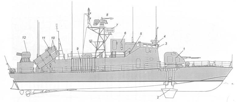 Схема внешнего вида ракетного катера пр. 2066 после установки СУАО «Ракурс»: