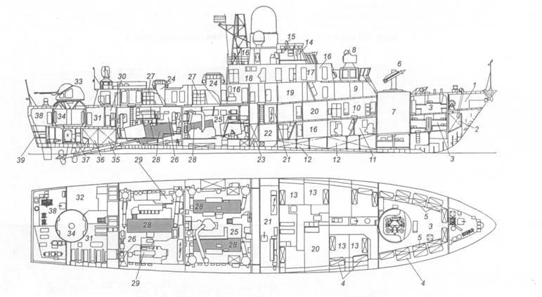 Схема общего расположения малого ракетного корабля пр. 1234