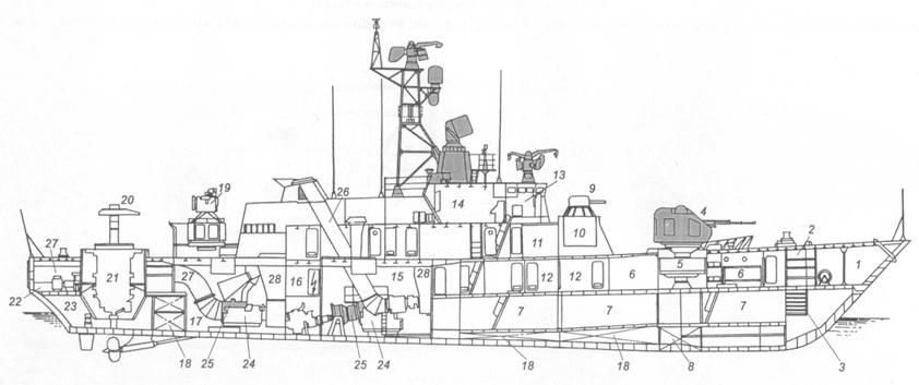 Схема общего расположения малого ракетно-артиллерийского корабля пр. 1241.1 (шифр «Молния») в соответствии с первым вариантом аванпроекта, предложенного ЦМКБ «Алмаз» в 1971 г.: