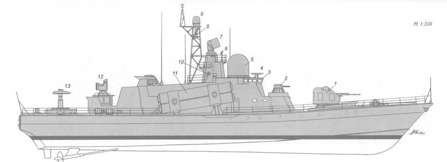 Схема внешнего вида малого ракетно-артиллерийского корабля пр. 1241.1 (шифр «Молния») в соответствии со вторым вариантом аванпроекта, предложенного ЦМКБ «Алмаз» в 1971 г.: