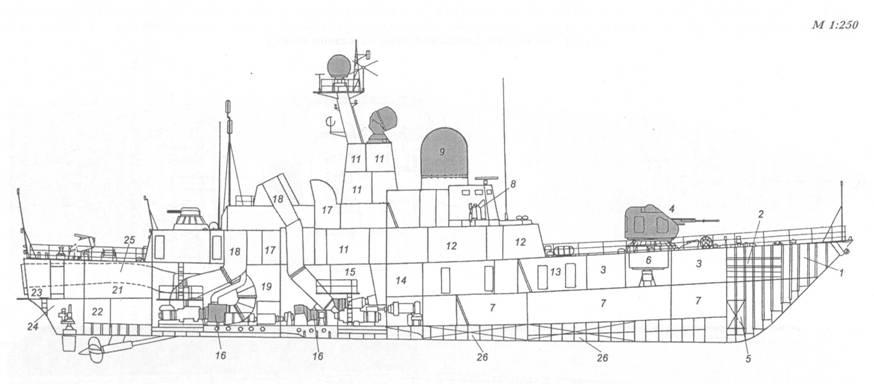 Схема общего расположения ракетного катера пр. 1241.1