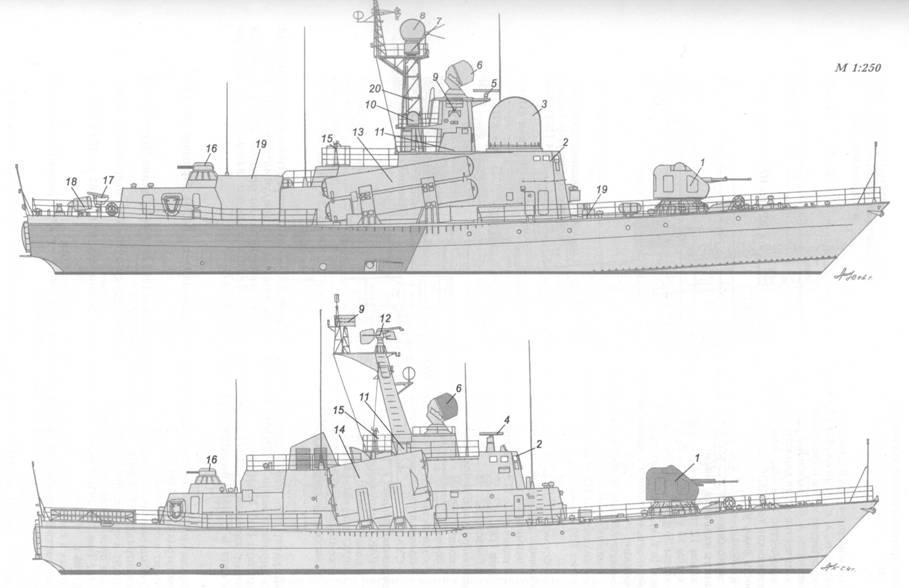 Схема внешнего вида ракетных катеров пр. 12411 (вверху) и пр. 1241РЭ (внизу):